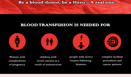 Save a Life. Donate Blood [Infographic]